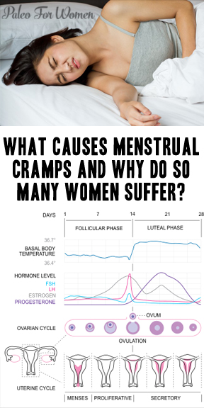 What causes menstrual cramps? And why do nearly half of women suffer from them?