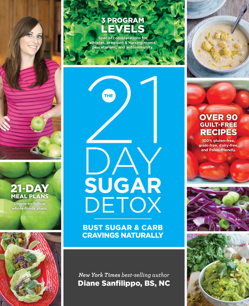 The best resource for being loyal to a healthy diet is finally HERE!