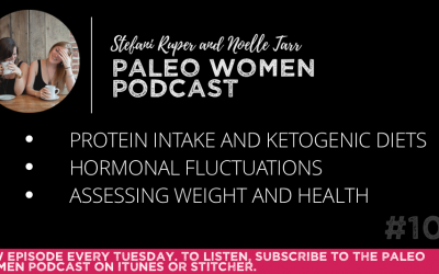 #104: Protein Intake and Ketogenic Diets, Hormonal Fluctuations, & Assessing Weight and Health